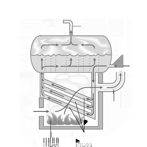 sub-service-boiler